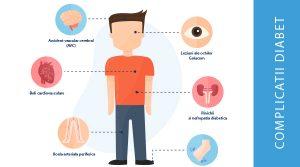 Obezitatea cauze simptome tratament